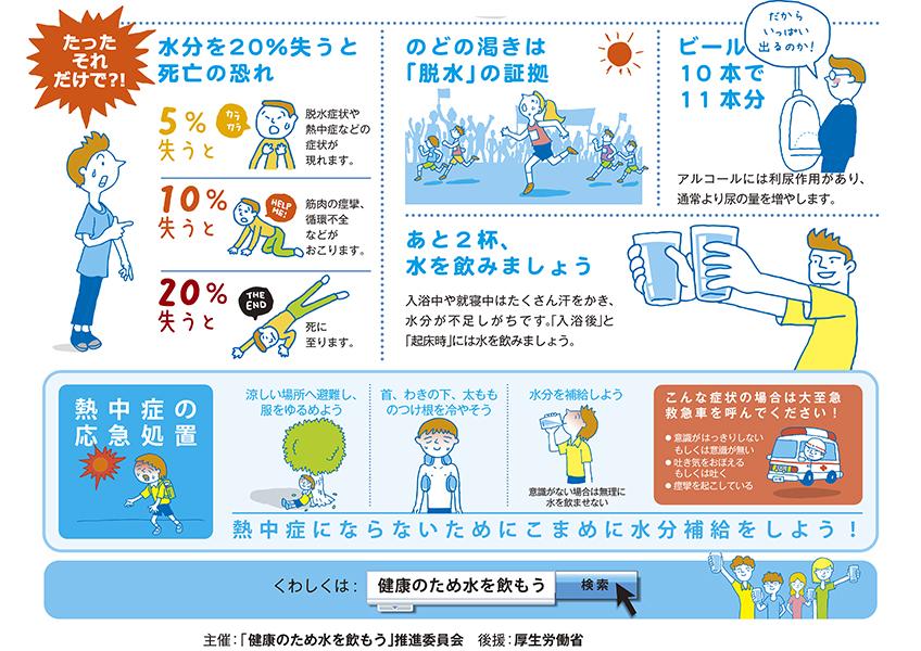 web-2017健康のため水 講座C